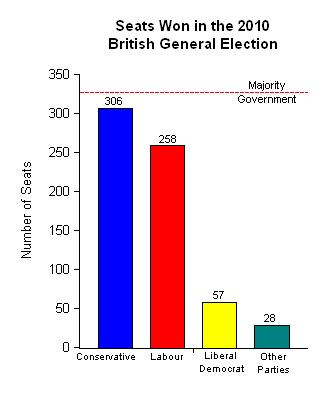 The British Election Study and Electoral Research - Elinor ...